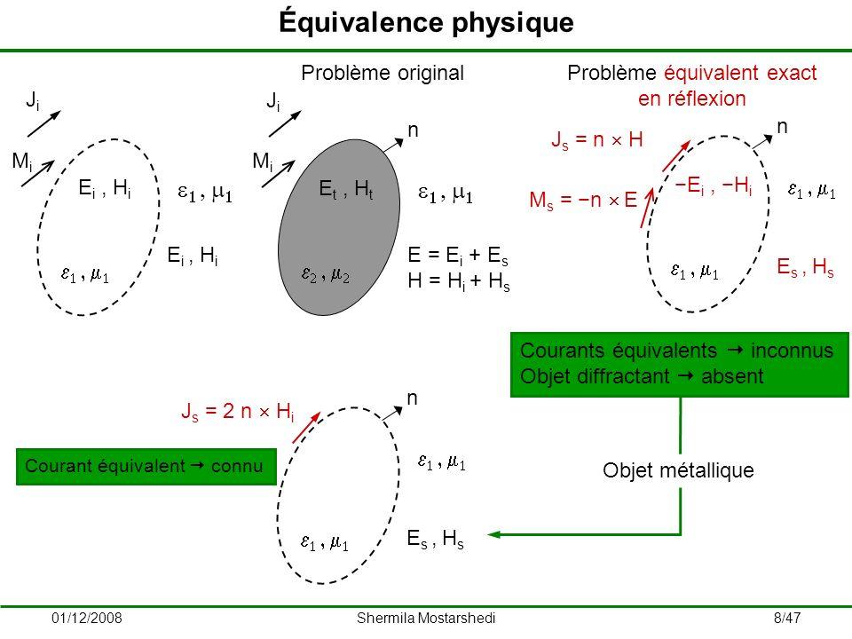 01/12/2008Shermila Mostarshedi9/47 z y HiHi EiEi ErEr HrHr HtHt EtEt i i (exacte)(approchée) Source : onde plane en polarisation TE Équivalence physique : Équivalence inductive : (exacte) le rayonnement dans lair courants équivalents approchés +Méthode de loptique physique (équivalence physique) = le rayonnement à linterface entre lair et le diélectrique courants équivalents exacts +Méthode proposée ici (équivalence inductive) = ?