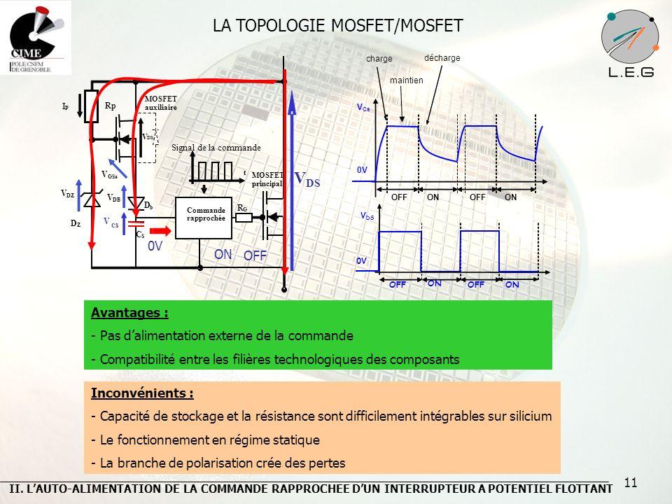 11 LA TOPOLOGIE MOSFET/MOSFET Avantages : - Pas dalimentation externe de la commande - Compatibilité entre les filières technologiques des composants