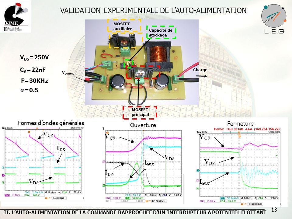 13 VALIDATION EXPERIMENTALE DE LAUTO-ALIMENTATION V DS =250V C S =22nF F=30KHz =0.5 V source Charge Capacité de stockage MOSFET auxiliaire MOSFET prin