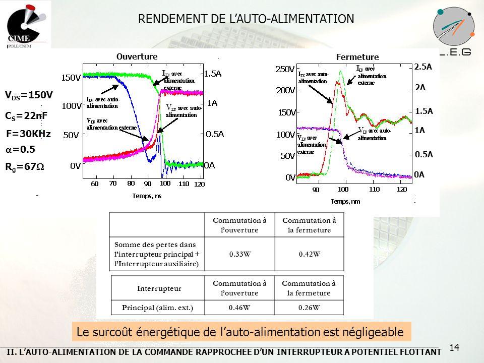 14 RENDEMENT DE LAUTO-ALIMENTATION Commutation à louverture Commutation à la fermeture Somme des pertes dans linterrupteur principal + lInterrupteur a