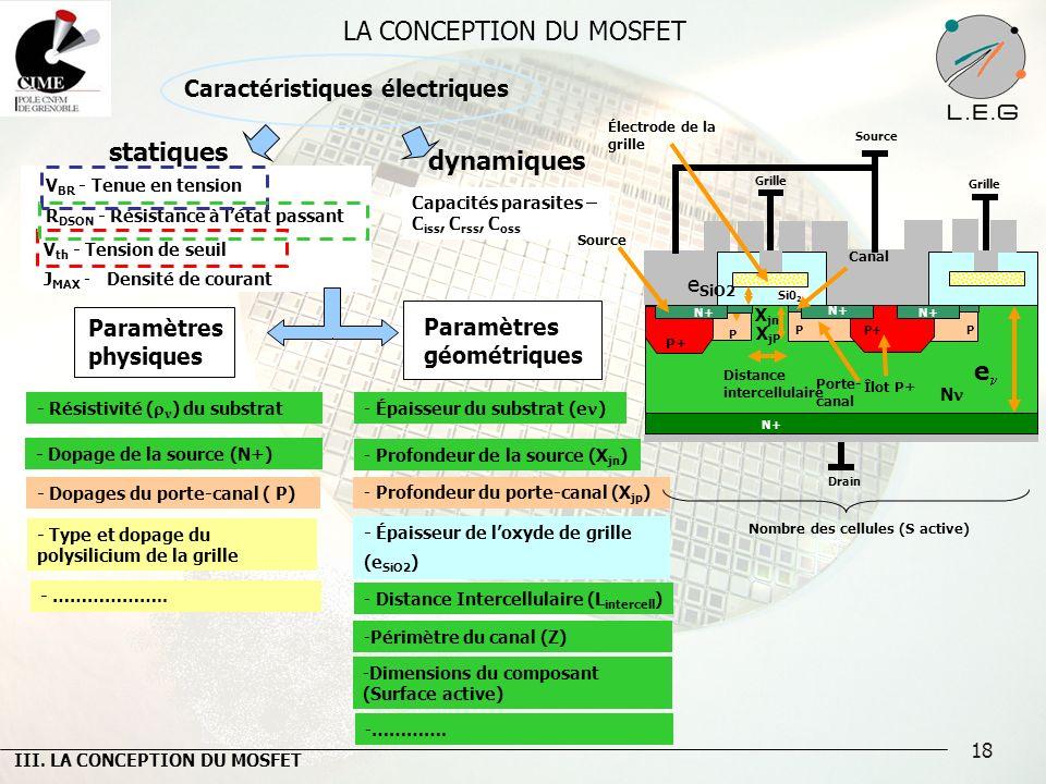 18 LA CONCEPTION DU MOSFET Caractéristiques électriques Paramètres physiques Si0 2 N+ Al Source Grille Drain P+ P P N+ P N Grille e SiO2 N+ Porte- can