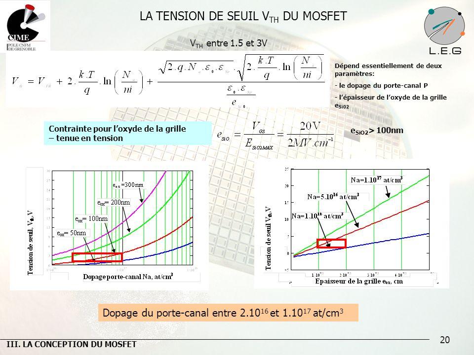 20 LA TENSION DE SEUIL V TH DU MOSFET Dépend essentiellement de deux paramètres: - le dopage du porte-canal P - lépaisseur de loxyde de la grille e Si