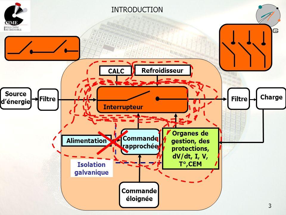3 Source dénergie Filtre Commande éloignée Commande rapprochée Isolation galvanique Alimentation Interrupteur CALC Organes de gestion, des protections