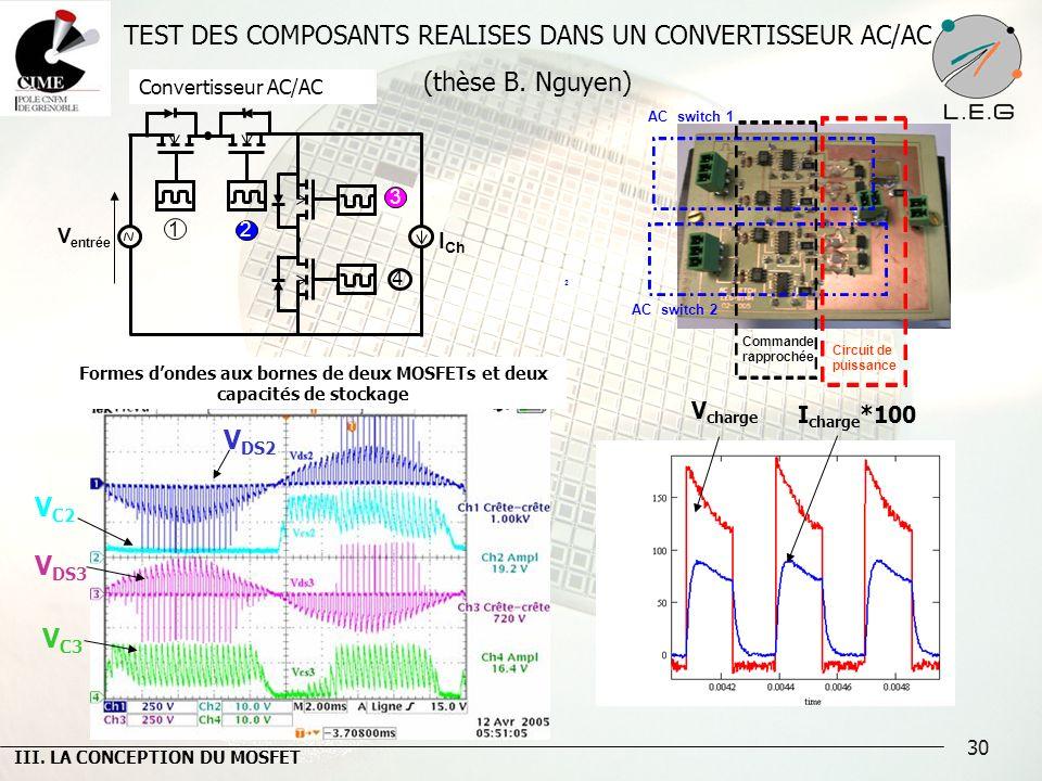 30 TEST DES COMPOSANTS REALISES DANS UN CONVERTISSEUR AC/AC (thèse B. Nguyen) AC switch 1 2 2µFAC 1 4 V entrée I Ch AC switch 2 Commande rapprochée Ci