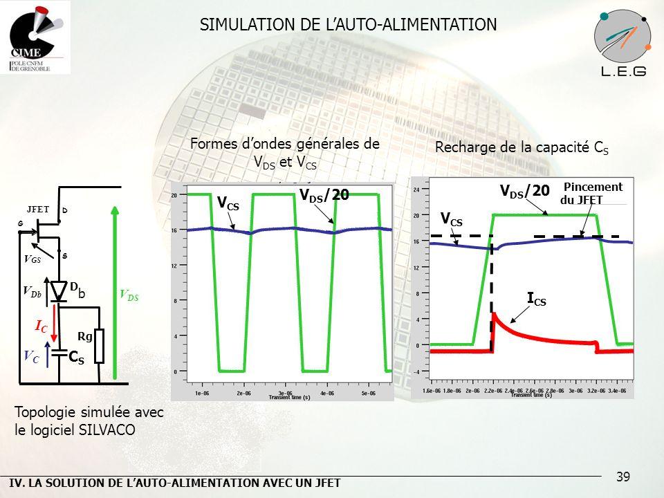 39 SIMULATION DE LAUTO-ALIMENTATION IV. LA SOLUTION DE LAUTO-ALIMENTATION AVEC UN JFET D b G D S CSCS JFET V GS V Db VCVC V DS Rg ICIC V DS /20 V CS V