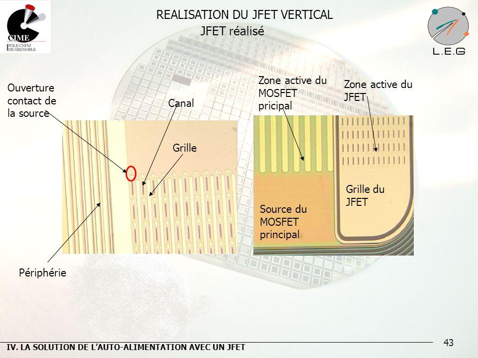 43 REALISATION DU JFET VERTICAL IV. LA SOLUTION DE LAUTO-ALIMENTATION AVEC UN JFET JFET réalisé Ouverture contact de la source Périphérie Source du MO