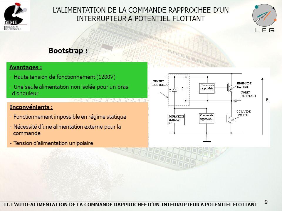 30 TEST DES COMPOSANTS REALISES DANS UN CONVERTISSEUR AC/AC (thèse B.