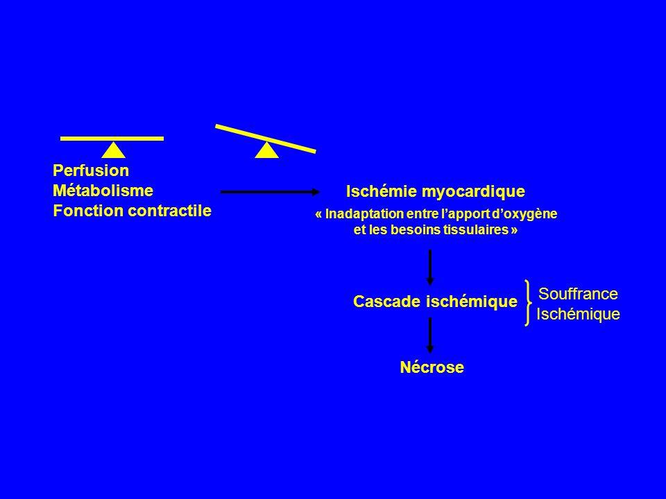 Perfusion Métabolisme Fonction contractile Ischémie myocardique « Inadaptation entre lapport doxygène et les besoins tissulaires » Cascade ischémique