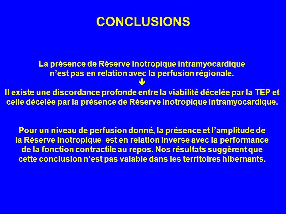 CONCLUSIONS La présence de Réserve Inotropique intramyocardique nest pas en relation avec la perfusion régionale. Il existe une discordance profonde e