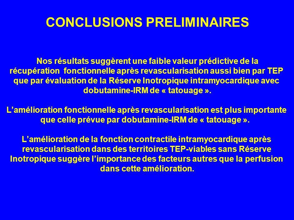 CONCLUSIONS PRELIMINAIRES Nos résultats suggèrent une faible valeur prédictive de la récupération fonctionnelle après revascularisation aussi bien par