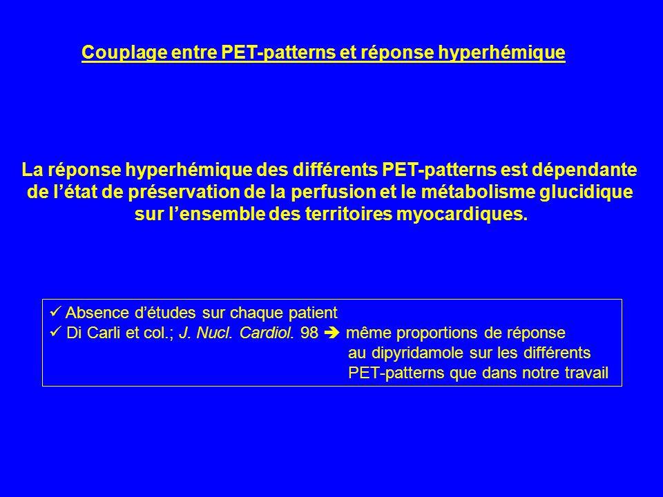 Couplage entre PET-patterns et réponse hyperhémique La réponse hyperhémique des différents PET-patterns est dépendante de létat de préservation de la