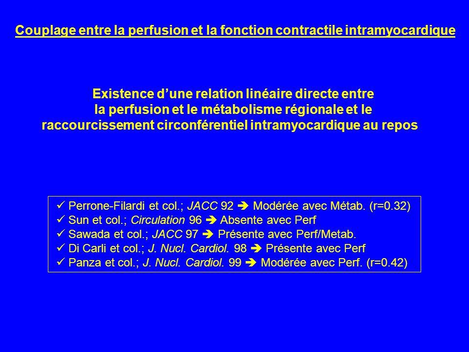 Couplage entre la perfusion et la fonction contractile intramyocardique Existence dune relation linéaire directe entre la perfusion et le métabolisme