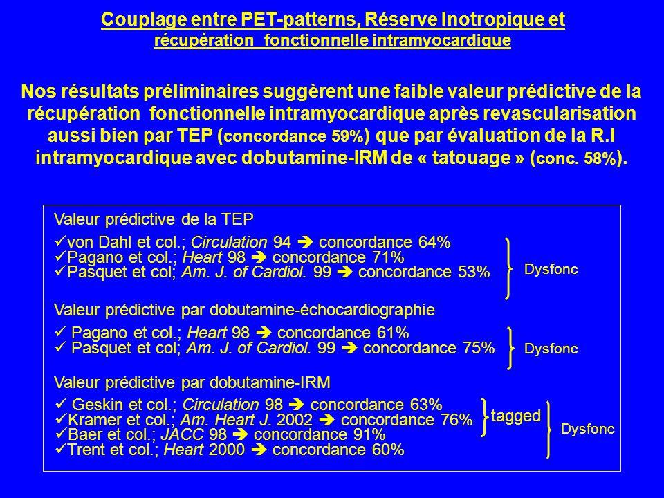 Nos résultats préliminaires suggèrent une faible valeur prédictive de la récupération fonctionnelle intramyocardique après revascularisation aussi bie