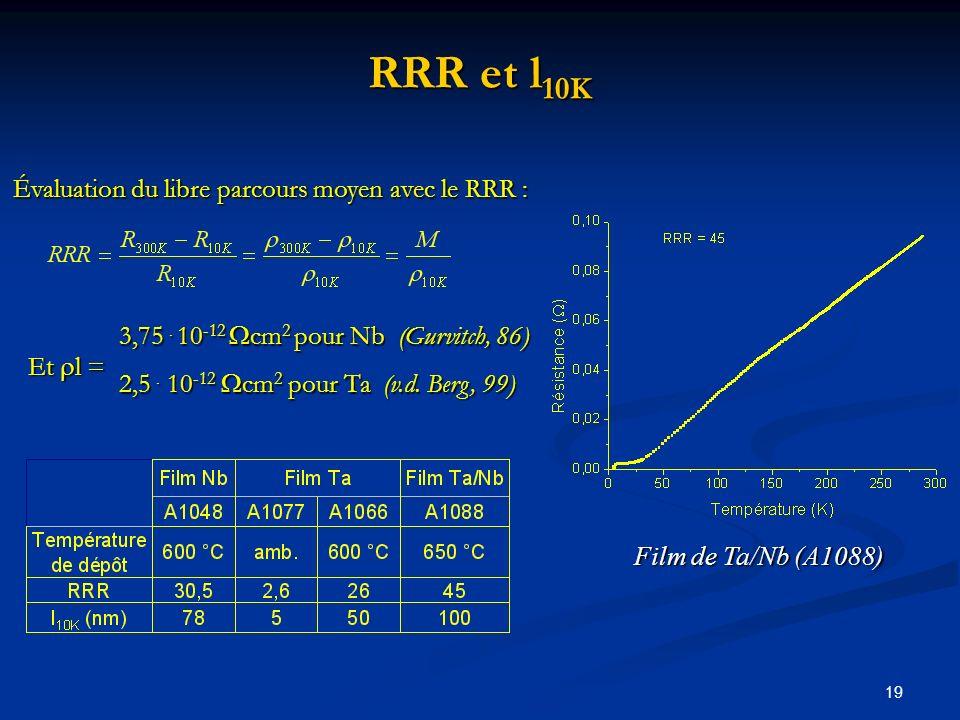 19 RRR et l 10K Film de Ta/Nb (A1088) Évaluation du libre parcours moyen avec le RRR : Et l = 3,75. 10 -12 cm 2 pour Nb (Gurvitch, 86) 2,5. 10 -12 cm