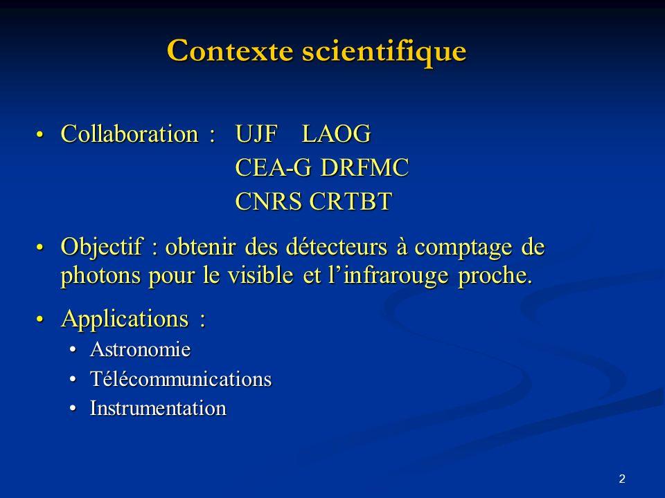 2 Contexte scientifique Collaboration : UJF LAOG Collaboration : UJF LAOG CEA-G DRFMC CNRS CRTBT Objectif : obtenir des détecteurs à comptage de photo