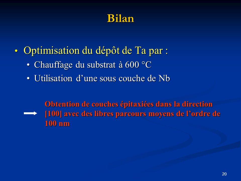 20 Bilan Optimisation du dépôt de Ta par : Optimisation du dépôt de Ta par : Chauffage du substrat à 600 °CChauffage du substrat à 600 °C Utilisation