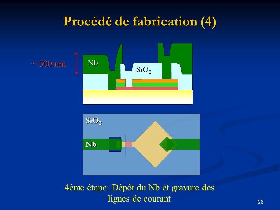 26 Procédé de fabrication (4) Junction (few 10 m m) Substrat Saphir SiO 2 Nb Nb 4ème étape: Dépôt du Nb et gravure des lignes de courant ~ 500 nm