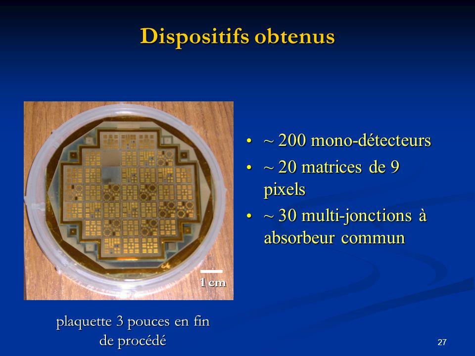 27 Dispositifs obtenus ~ 200 mono-détecteurs ~ 20 matrices de 9 pixels ~ 30 multi-jonctions à absorbeur commun plaquette 3 pouces en fin de procédé 1
