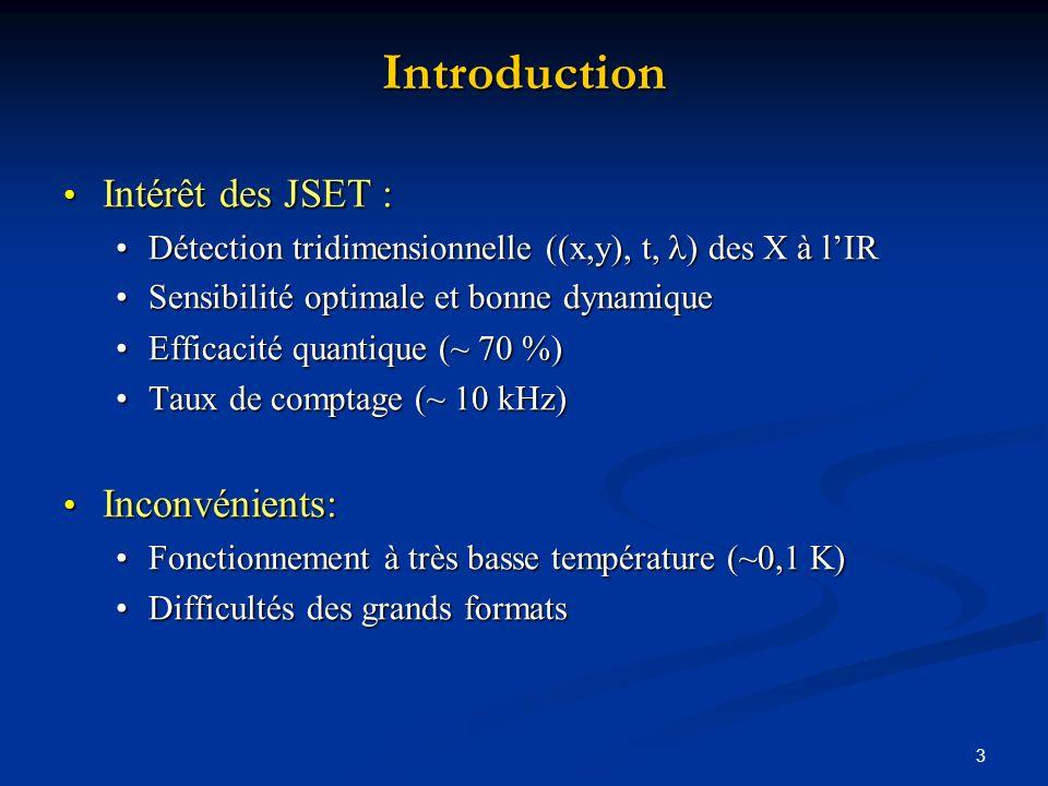3 Introduction Intérêt des JSET : Intérêt des JSET : Détection tridimensionnelle ((x,y), t, ) des X à lIRDétection tridimensionnelle ((x,y), t, ) des