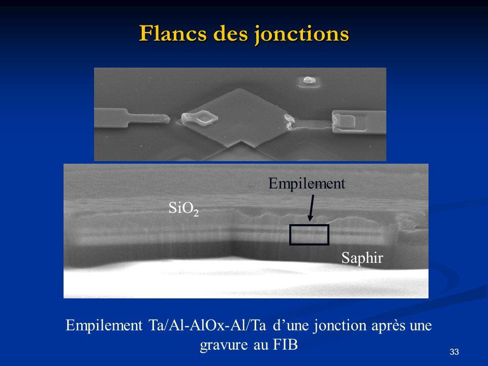 33 SiO 2 Empilement Saphir Flancs des jonctions Empilement Ta/Al-AlOx-Al/Ta dune jonction après une gravure au FIB