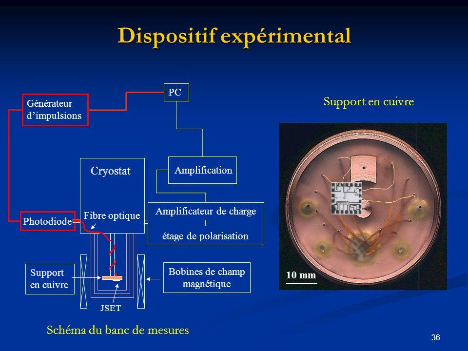 36 Dispositif expérimental Schéma du banc de mesures Amplificateur de charge + étage de polarisation PC Photodiode Cryostat Générateur dimpulsions JSE