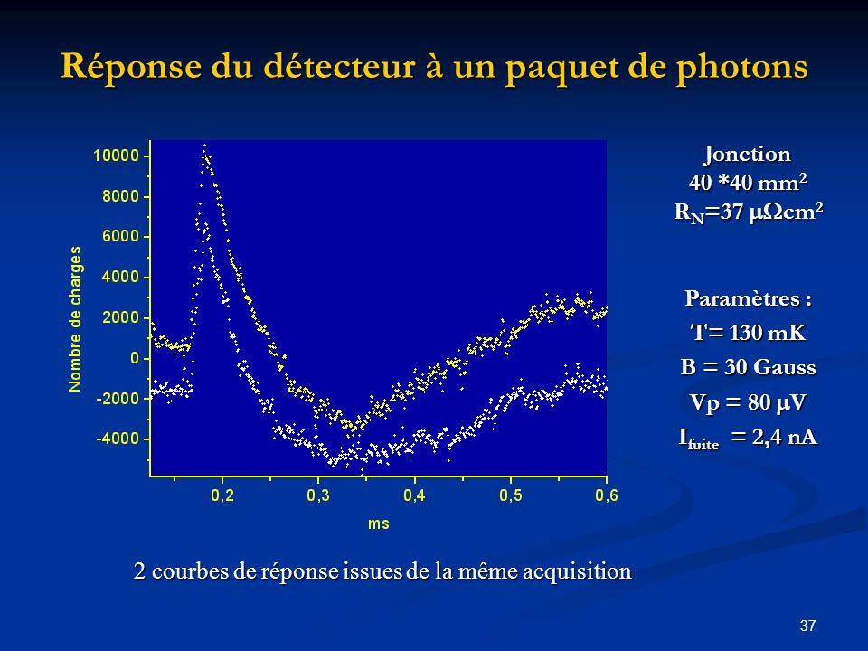 37 Réponse du détecteur à un paquet de photons 2 courbes de réponse issues de la même acquisition Jonction 40 *40 mm 2 R N =37 cm 2 Paramètres : T= 13
