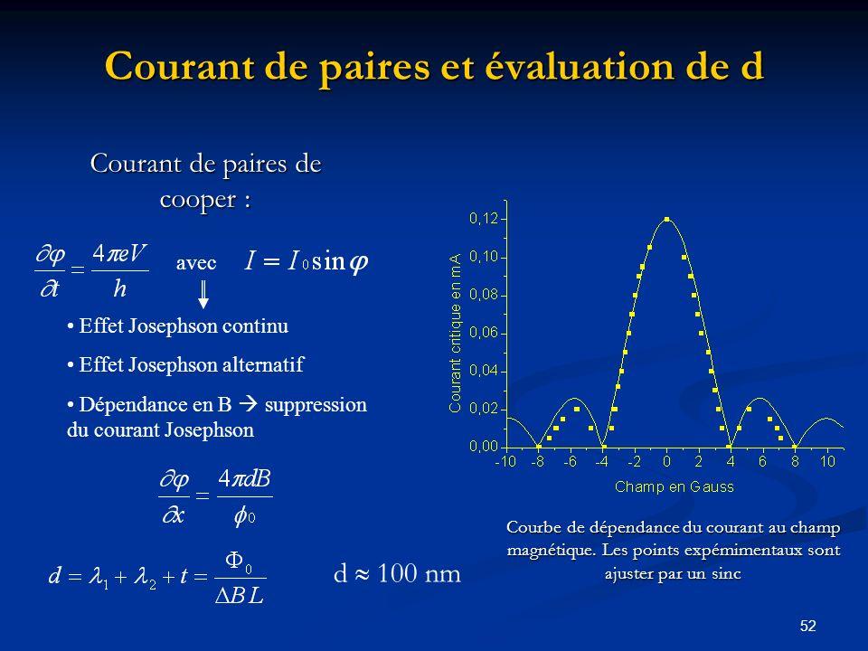 52 Courant de paires et évaluation de d Effet Josephson continu Effet Josephson alternatif Dépendance en B suppression du courant Josephson avec Courb