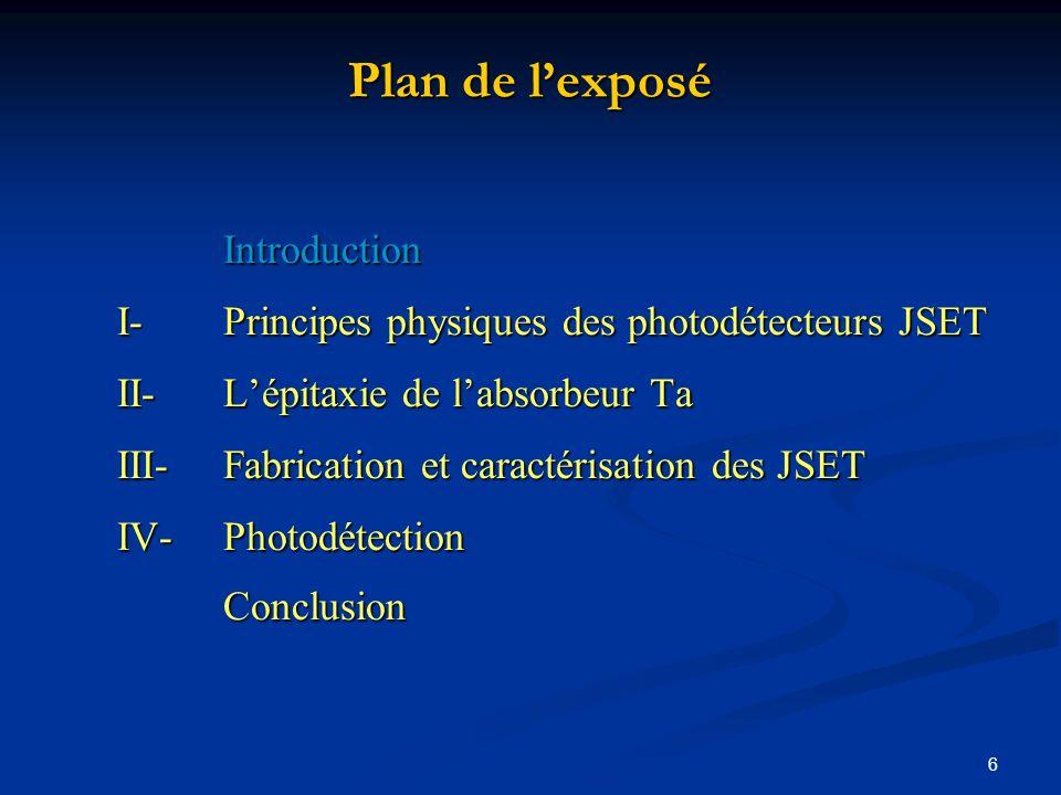 6 Plan de lexposé Introduction I-Principes physiques des photodétecteurs JSET II-Lépitaxie de labsorbeur Ta III-Fabrication et caractérisation des JSE