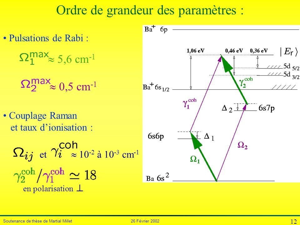 Soutenance de thèse de Martial Millet 26 Février 2002 12 Couplage Raman et taux dionisation Pulsations de Rabi 5 cm -1 en polarisation et 10 -2 à 10 -
