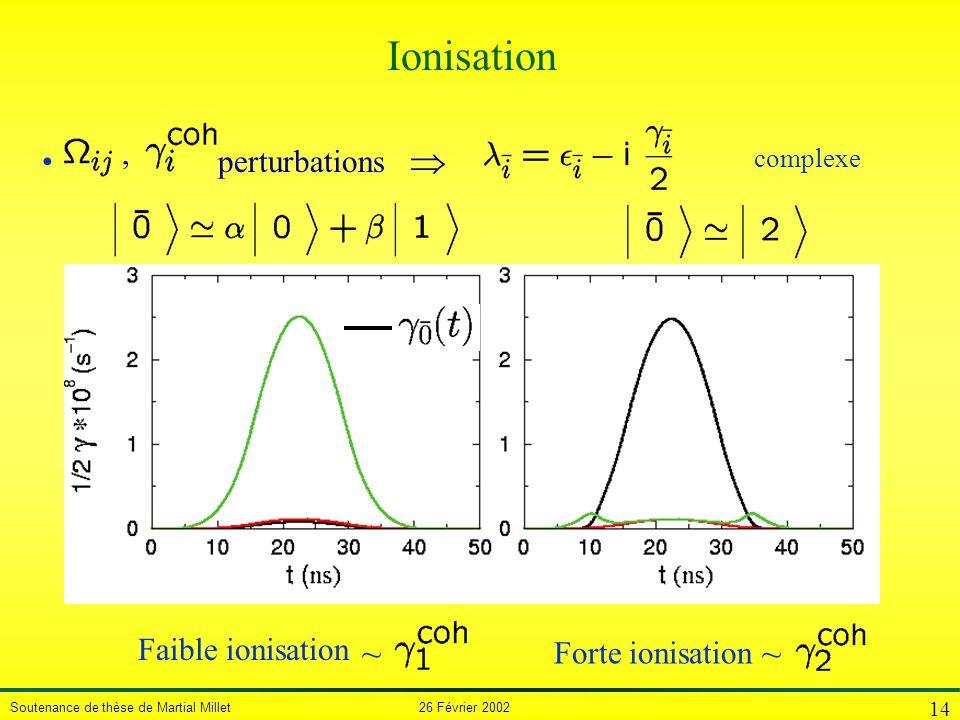 Soutenance de thèse de Martial Millet 26 Février 2002 14 Ionisation complexe Faible ionisation ~ Forte ionisation ~ perturbations,