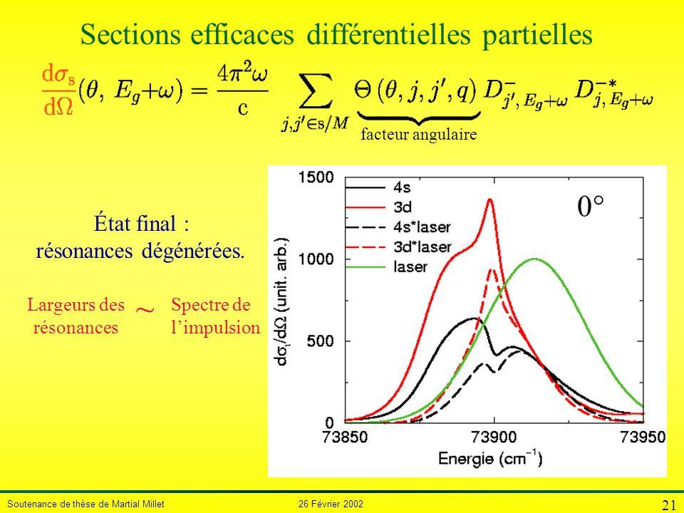 Soutenance de thèse de Martial Millet 26 Février 2002 21 Sections efficaces différentielles partielles facteur angulaire État final : résonances dégén