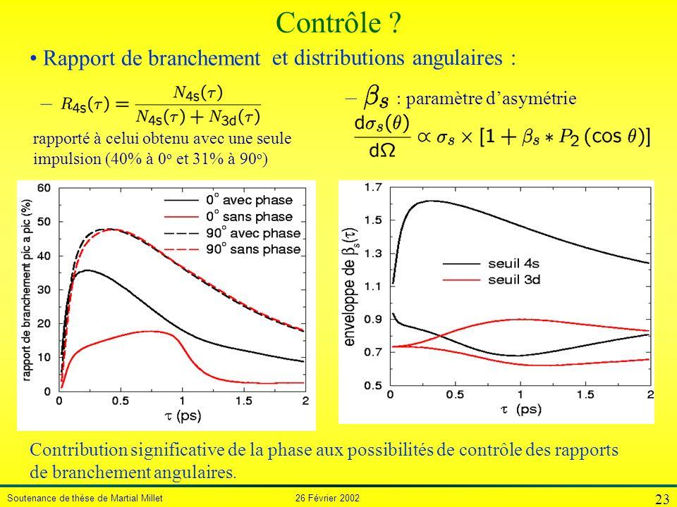 Soutenance de thèse de Martial Millet 26 Février 2002 23 Contribution significative de la phase aux possibilités de contrôle des rapports de brancheme