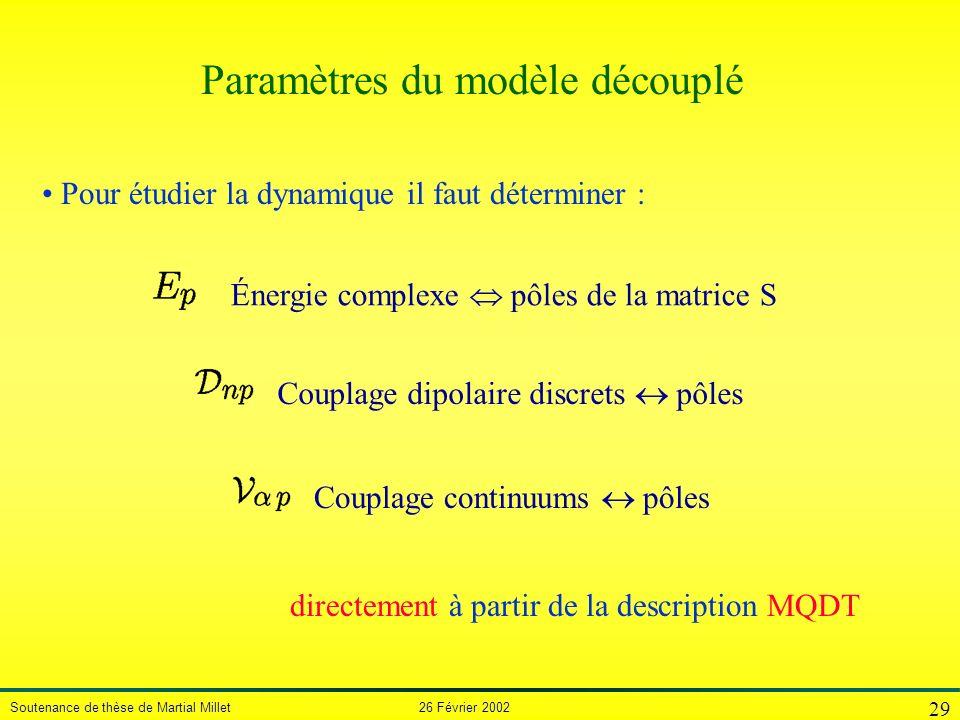 Soutenance de thèse de Martial Millet 26 Février 2002 29 Paramètres du modèle découplé Énergie complexe pôles de la matrice S Couplage dipolaire discr