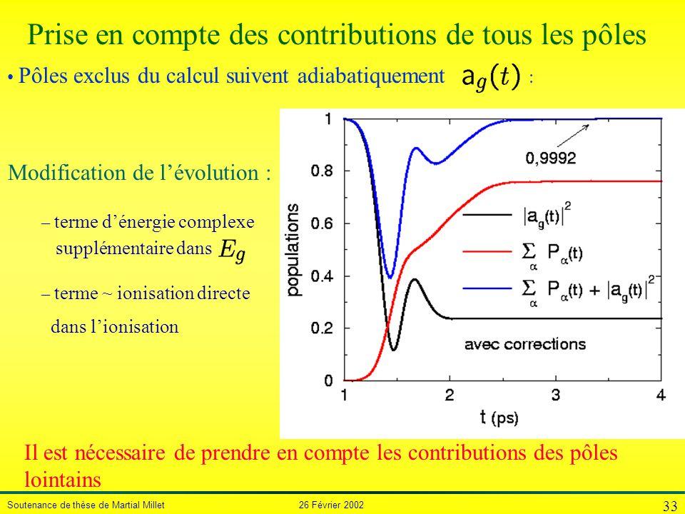 Soutenance de thèse de Martial Millet 26 Février 2002 33 Prise en compte des contributions de tous les pôles Pôles exclus du calcul suivent adiabatiqu