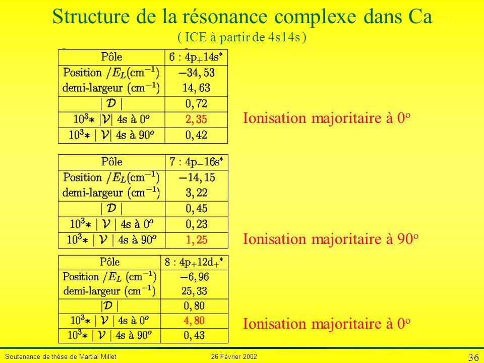 Soutenance de thèse de Martial Millet 26 Février 2002 36 Structure de la résonance complexe dans Ca ( ICE à partir de 4s14s ) Ionisation majoritaire à