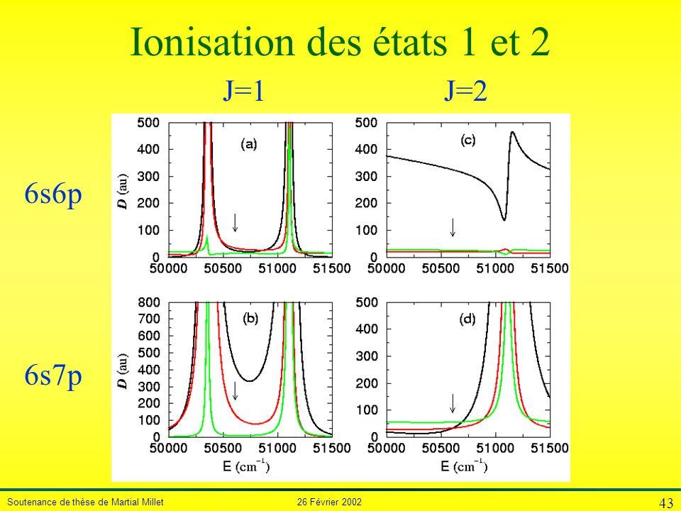 Soutenance de thèse de Martial Millet 26 Février 2002 43 Ionisation des états 1 et 2 6s6p 6s7p J=1J=2
