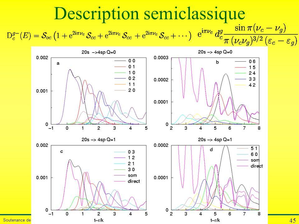 Soutenance de thèse de Martial Millet 26 Février 2002 45 Description semiclassique