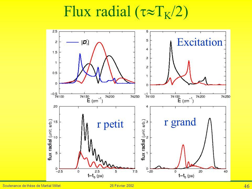 Soutenance de thèse de Martial Millet 26 Février 2002 46 Flux radial ( T K /2) r petit r grand Excitation