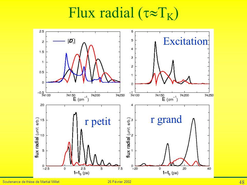 Soutenance de thèse de Martial Millet 26 Février 2002 48 Flux radial ( T K ) r petit r grand Excitation