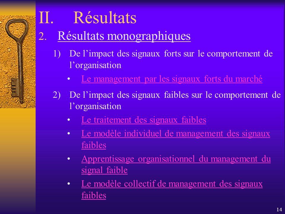 14 II.Résultats 2.