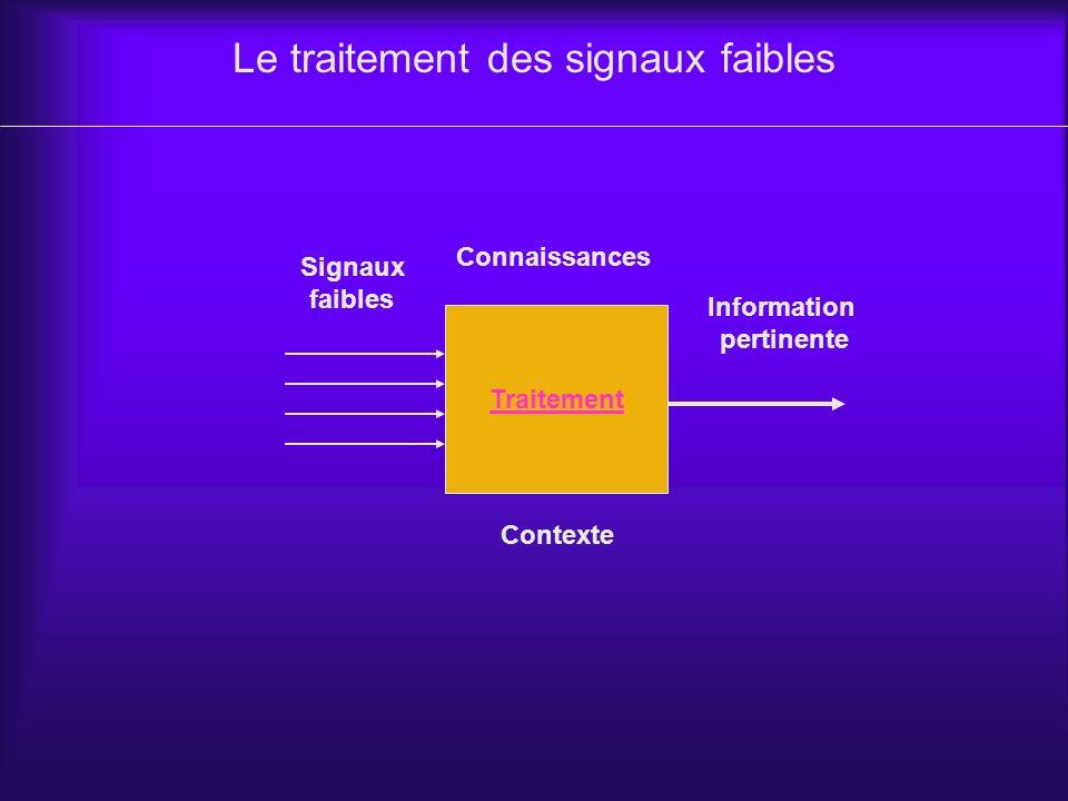 Traitement Signaux faibles Information pertinente Connaissances Contexte Le traitement des signaux faibles