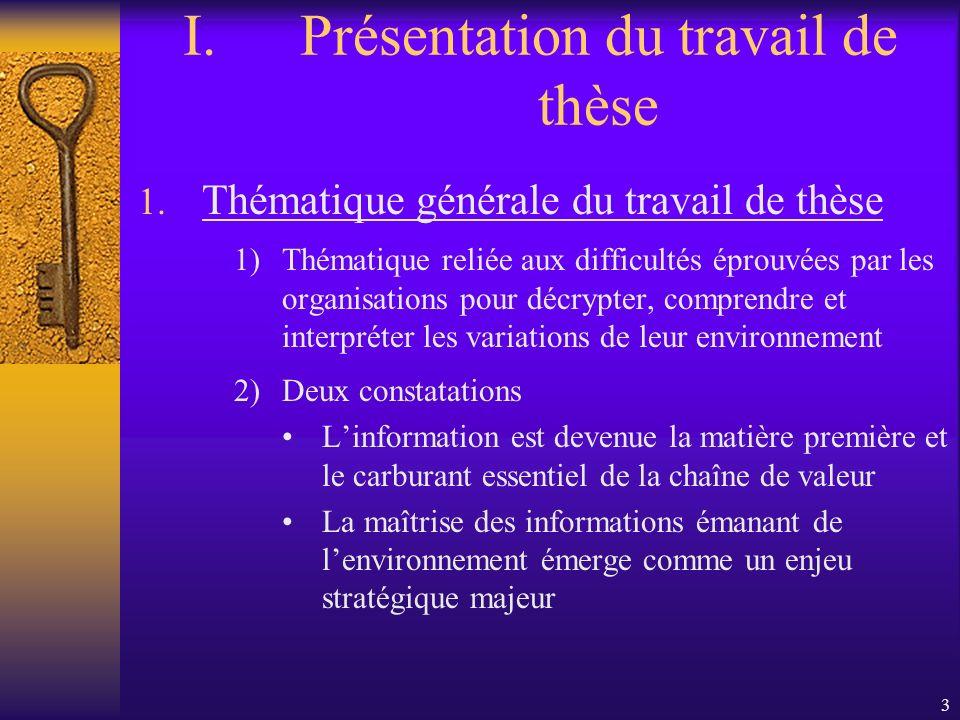 3 I.Présentation du travail de thèse 1.