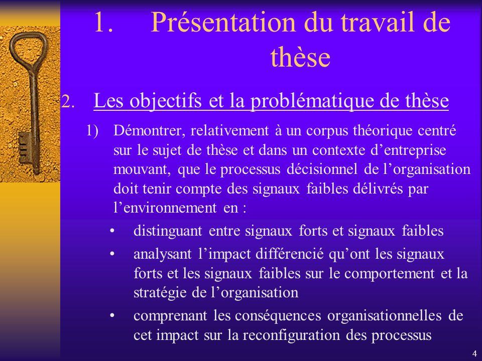 4 1.Présentation du travail de thèse 2.