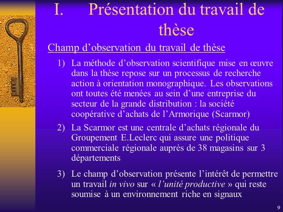 9 I.Présentation du travail de thèse 3.