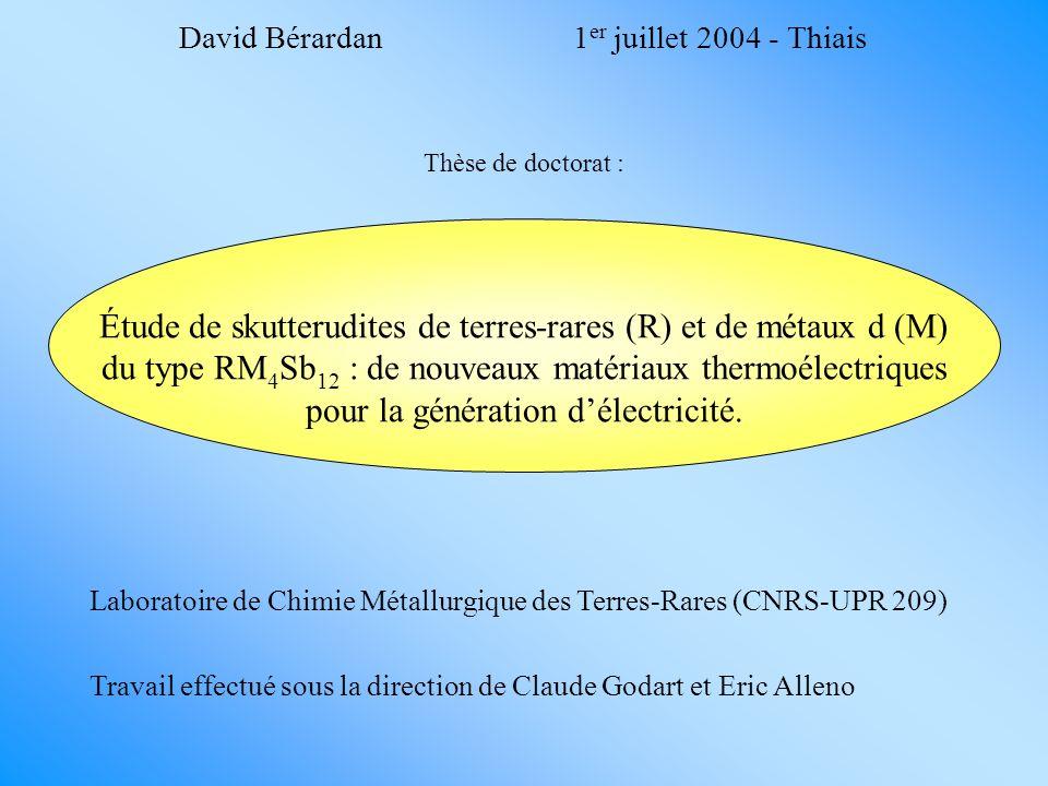 Le moment paramagnétique augmente avec la fraction de Ce Il est supérieur à celui des terres-rares libres contribution de [Fe 4 Sb 12 ] et des terres-rares Faible contribution de lytterbium Contribution majoritaire de [Fe 4 Sb 12 ] qui varie peu avec la composition Propriétés paramagnétiques de Ce 1-p Yb p Fe 4 Sb 12 (~150K – 300K) Le caractère de linteraction magnétique dépend de la valence de R : monovalents (K, Na) ordre ferromagnétique divalents (Ba, ~Yb) p >0 caractère dominant ferromagnétique trivalents (La, Ce) p <0 caractère dominant antiferromagnétique