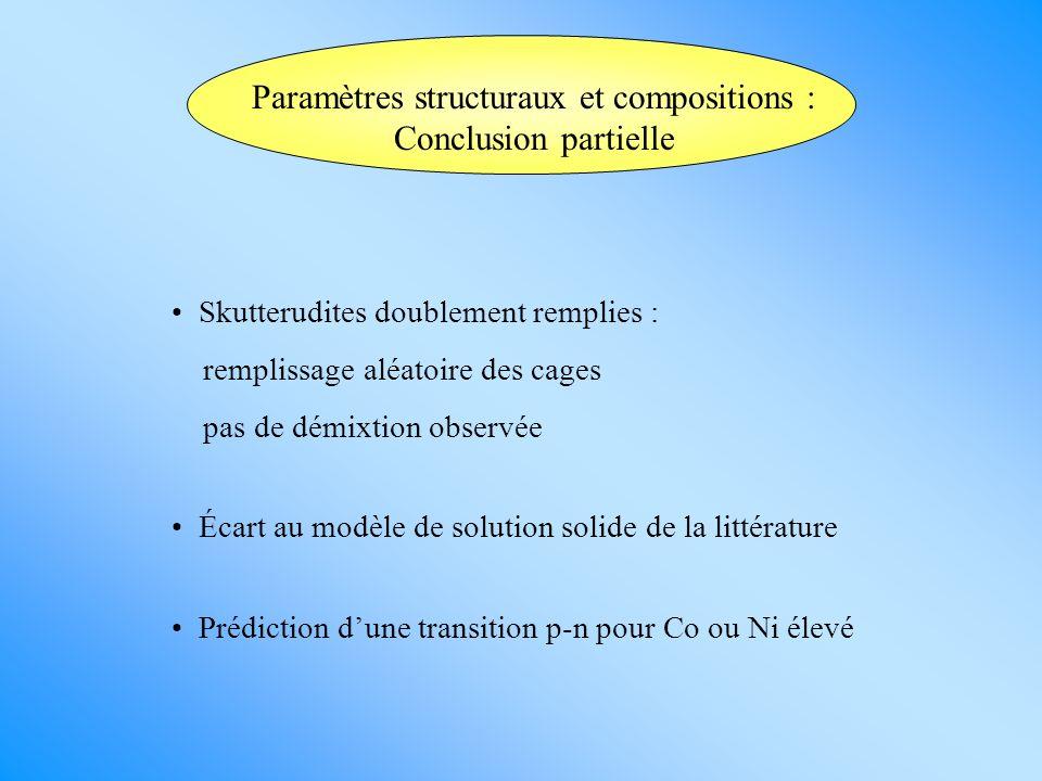 Paramètres structuraux et compositions : Conclusion partielle Prédiction dune transition p-n pour Co ou Ni élevé Skutterudites doublement remplies : r