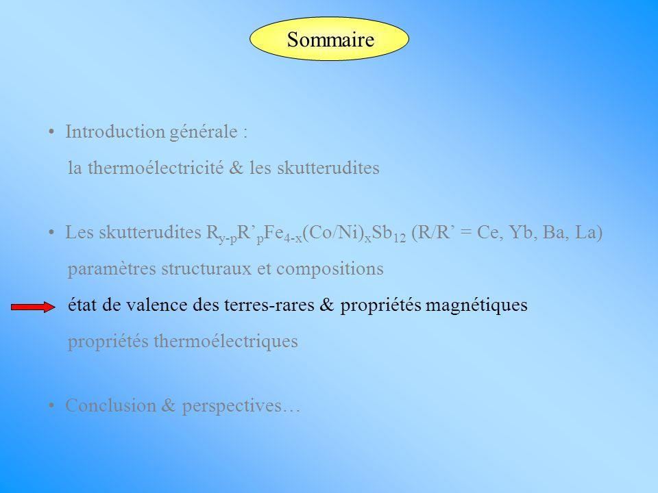 Sommaire Les skutterudites R y-p R p Fe 4-x (Co/Ni) x Sb 12 (R/R = Ce, Yb, Ba, La) paramètres structuraux et compositions état de valence des terres-r