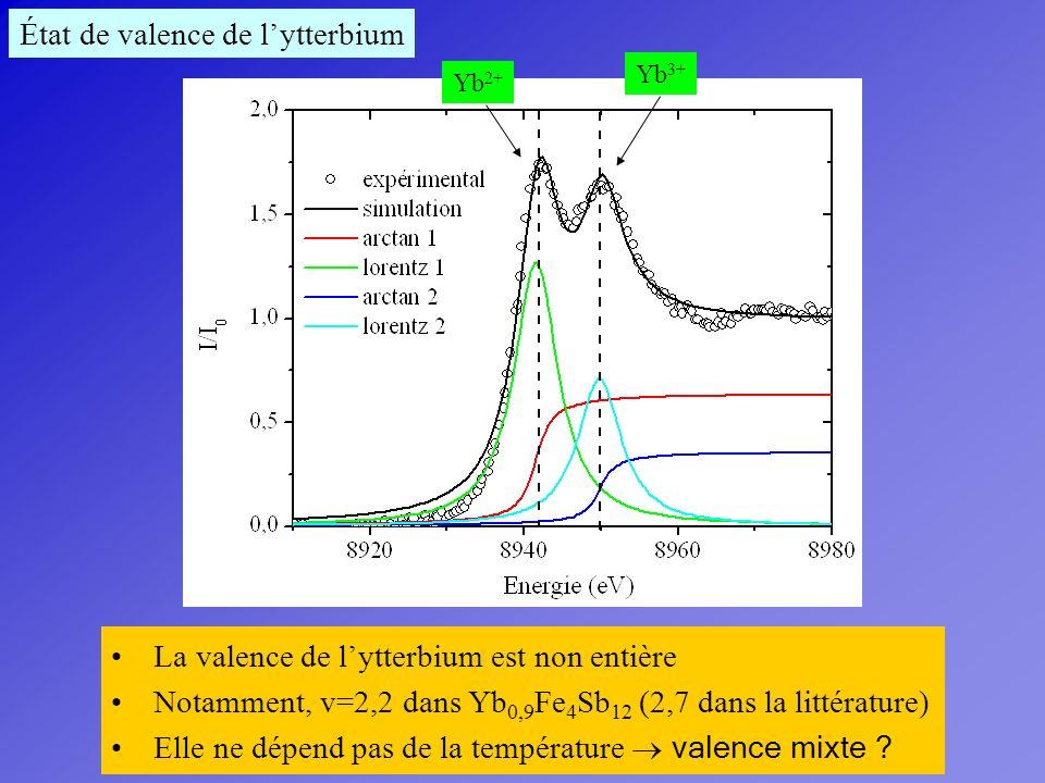 État de valence de lytterbium Yb 2+ Yb 3+ La valence de lytterbium est non entière Notamment, v=2,2 dans Yb 0,9 Fe 4 Sb 12 (2,7 dans la littérature) E