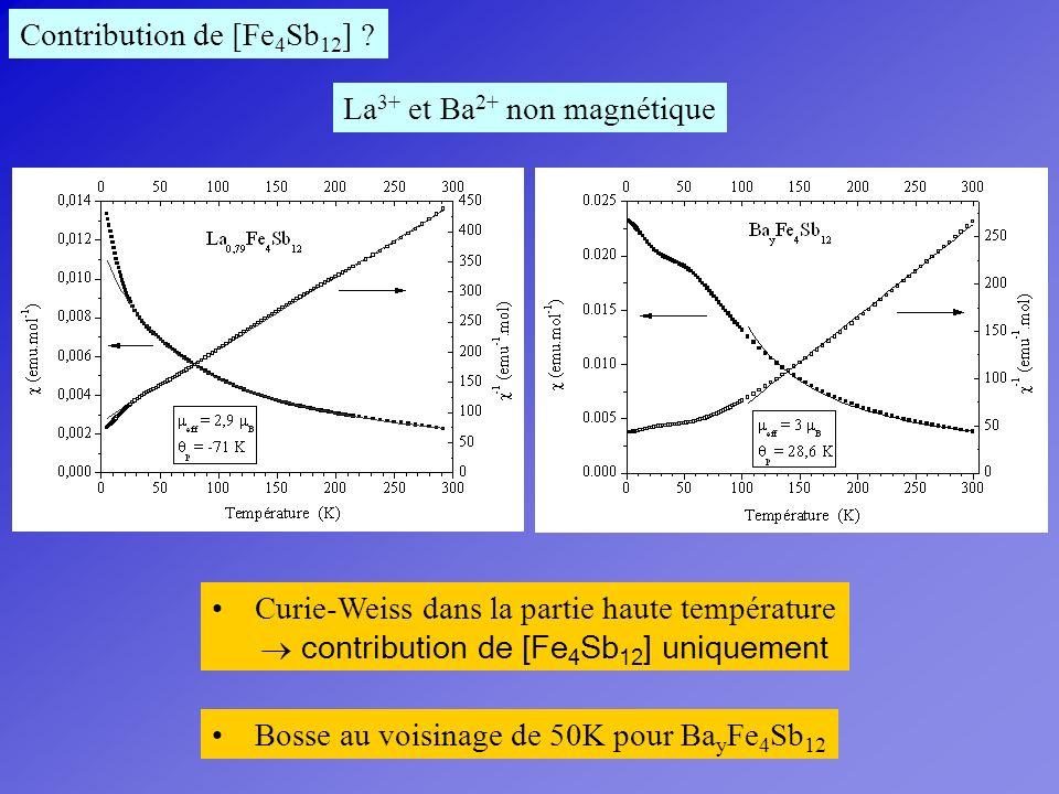Contribution de [Fe 4 Sb 12 ] ? Curie-Weiss dans la partie haute température contribution de [Fe 4 Sb 12 ] uniquement Bosse au voisinage de 50K pour B