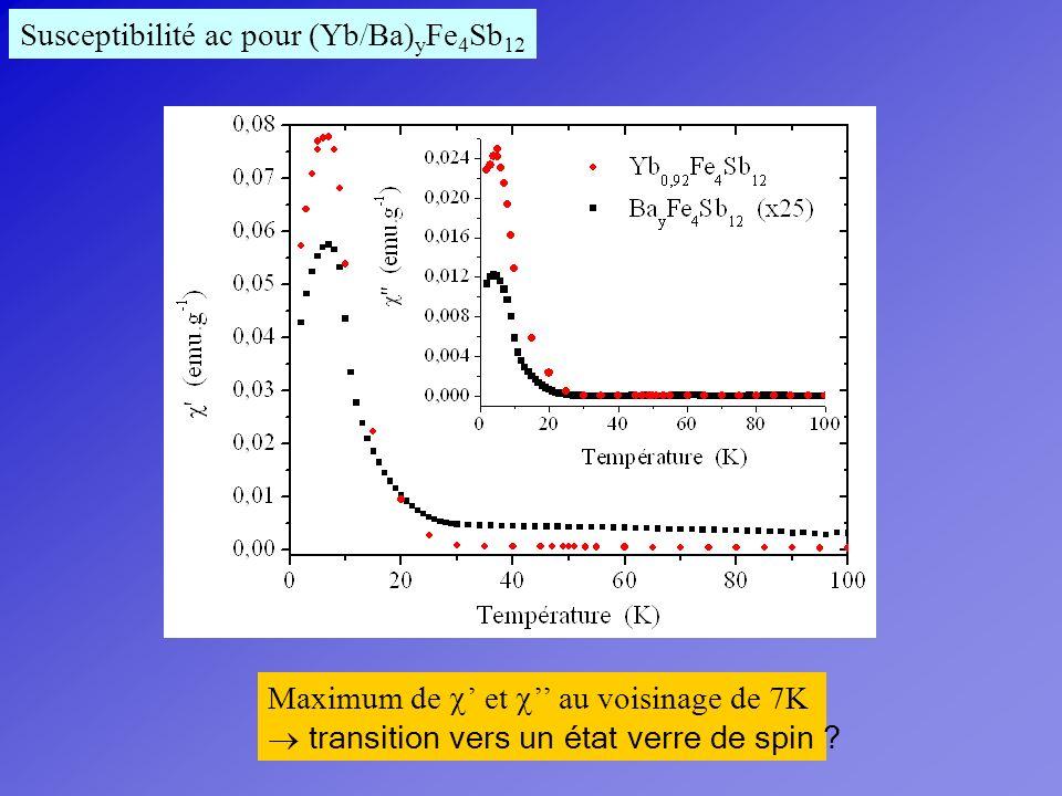 Susceptibilité ac pour (Yb/Ba) y Fe 4 Sb 12 Maximum de et au voisinage de 7K transition vers un état verre de spin ?